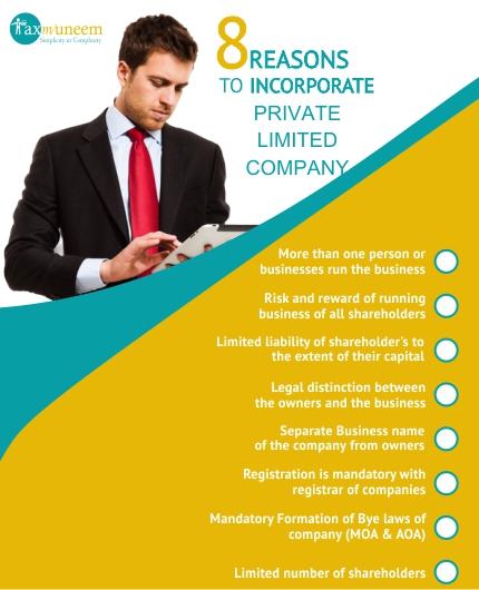 Private Limited Company Registration in Delhi